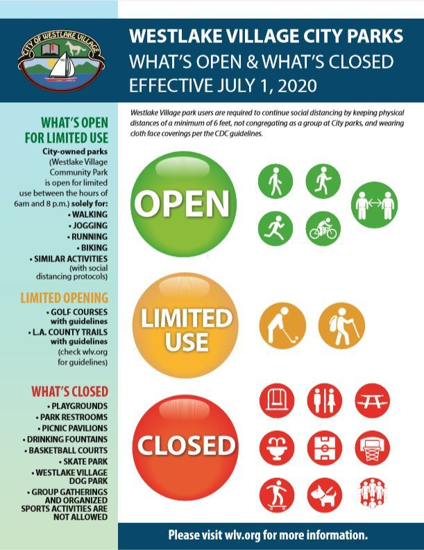 July 1 Parks Infographic